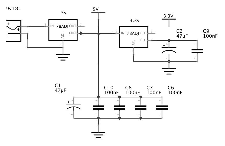 node-power