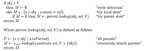 Slot lookup algorithm